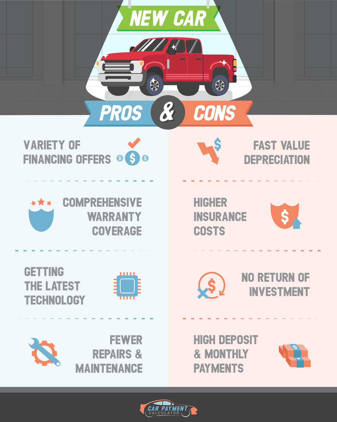 Pros and Cons of Buying a New Vehicle.