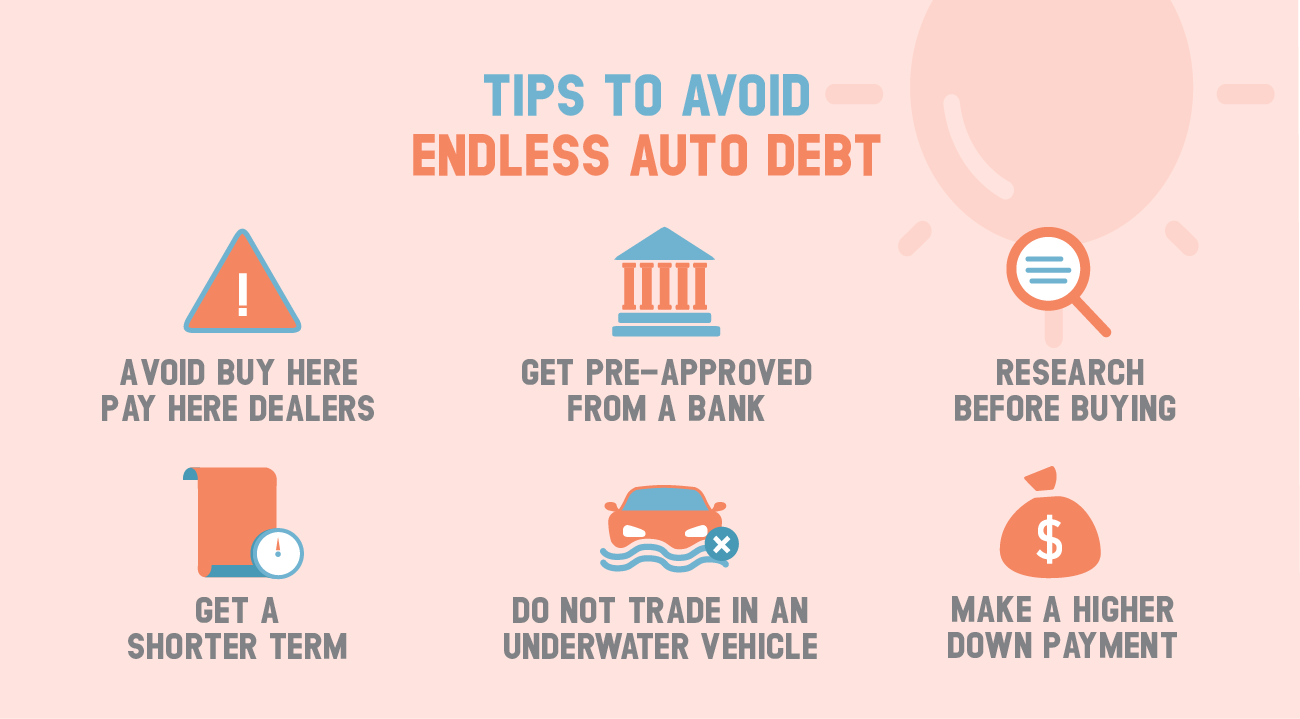 Tips to avoid endless auto debt